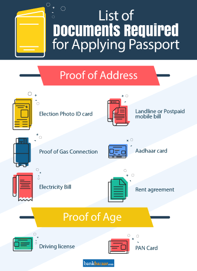 Documents For Passport Check The Required Documents For